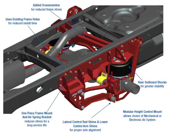 8M000100 Link Air Ride Suspension for Dodge Ram Sterling